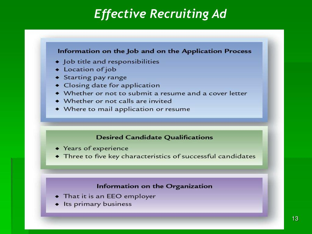 Effective Recruiting Ad