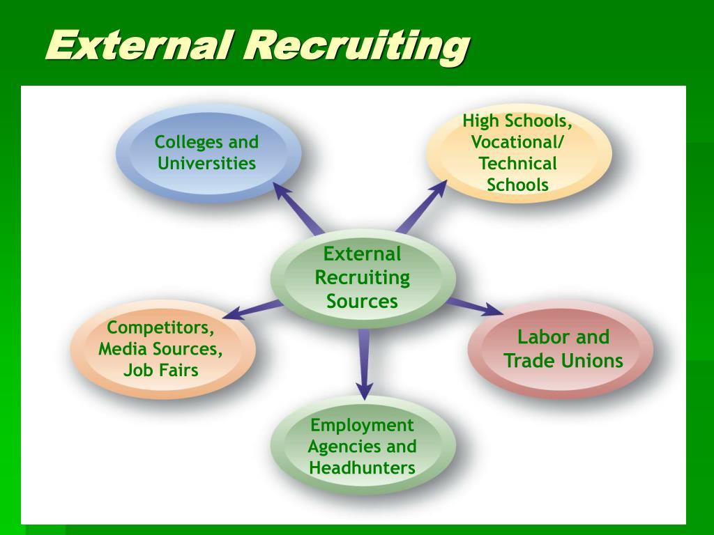 High Schools, Vocational/ Technical Schools