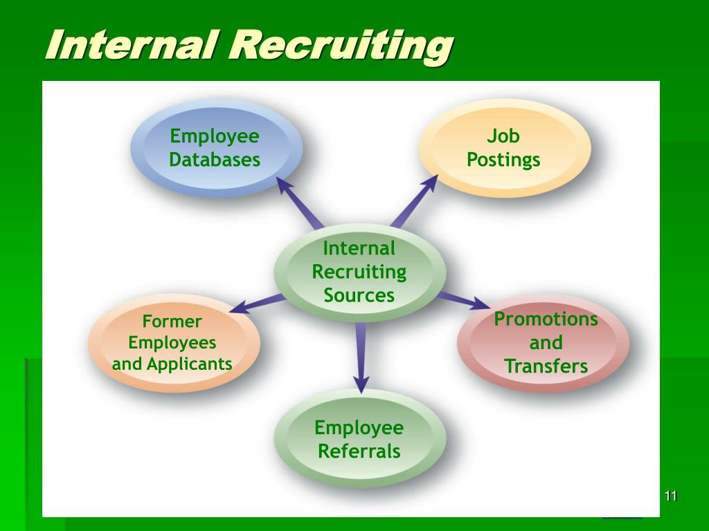 Employee Databases