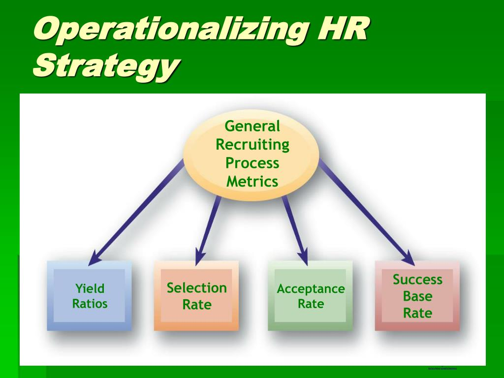 General Recruiting Process Metrics