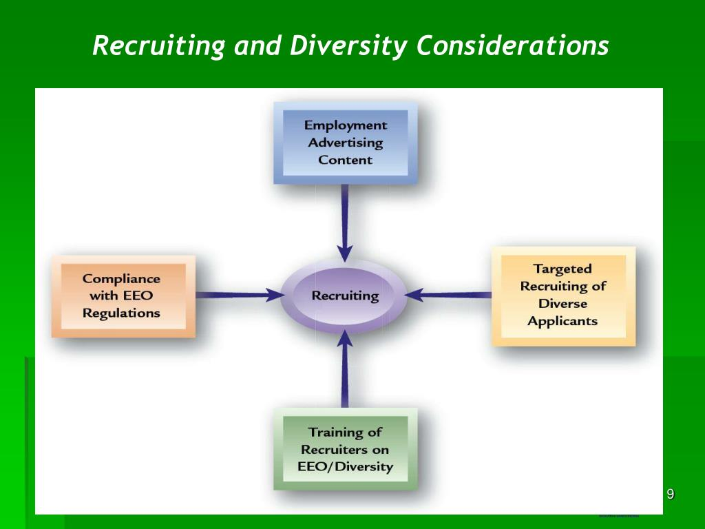 Recruiting and Diversity Considerations