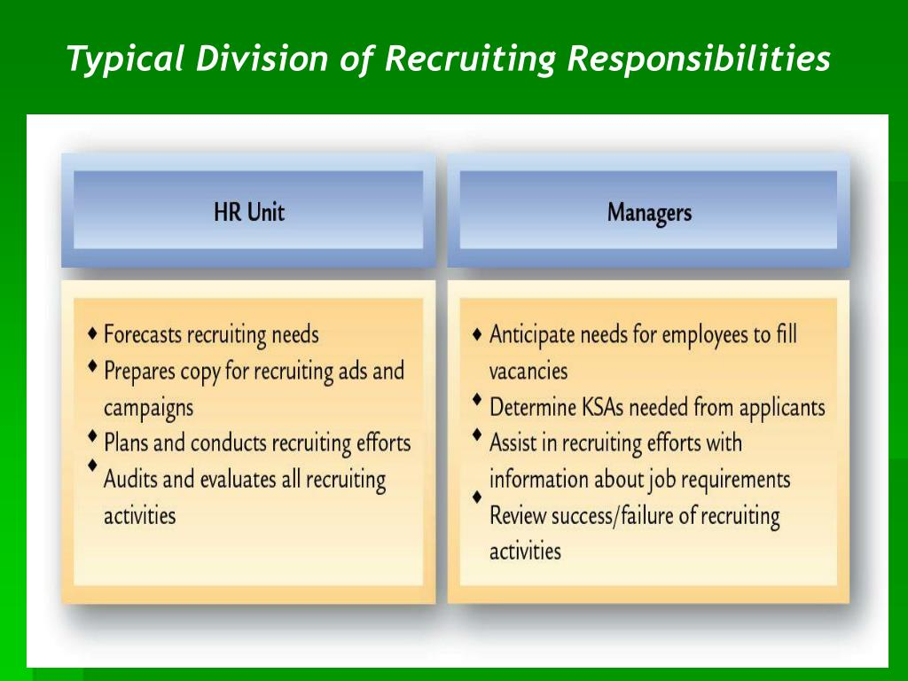 Typical Division of Recruiting Responsibilities