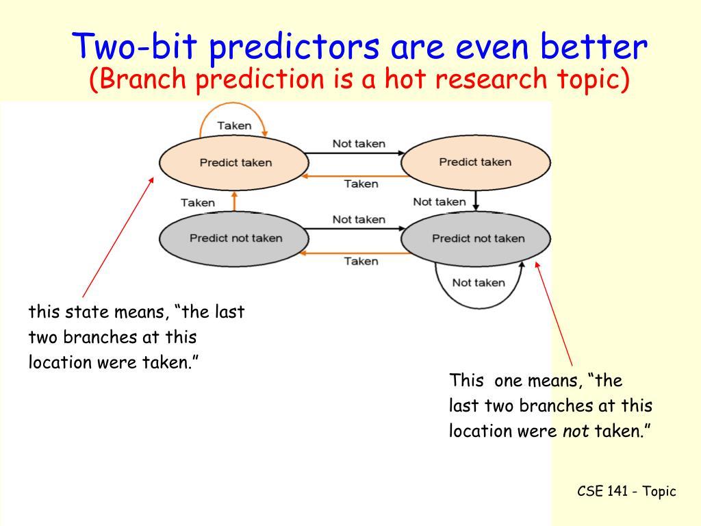 Two-bit predictors are even better