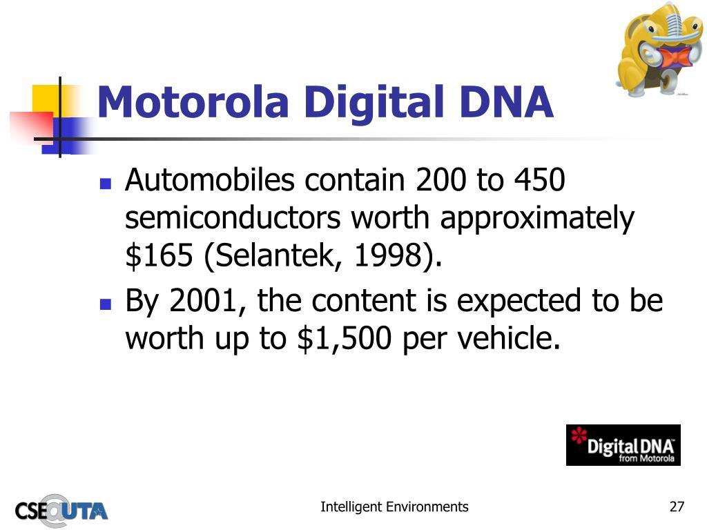 Motorola Digital DNA