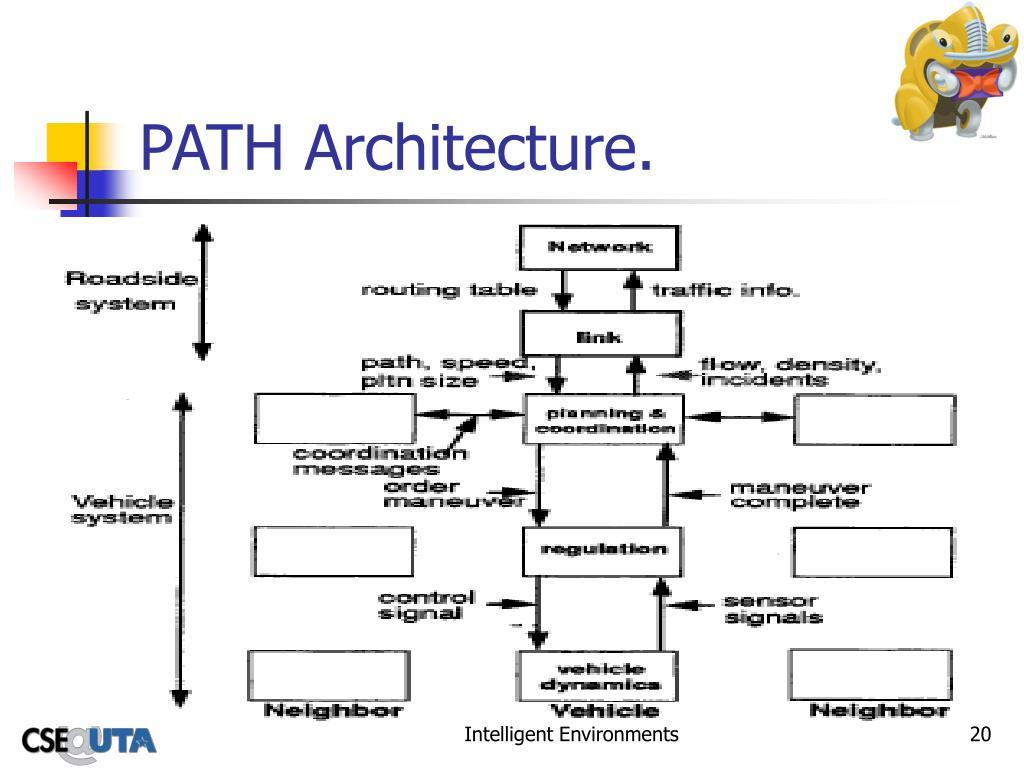 PATH Architecture.