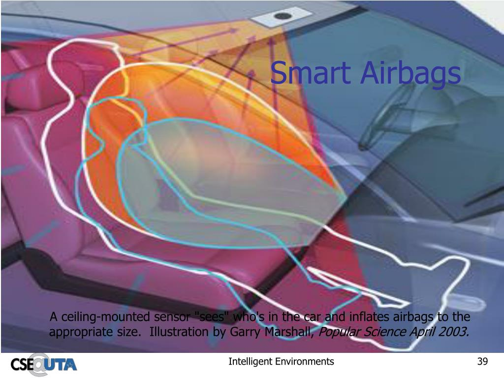 Smart Airbags
