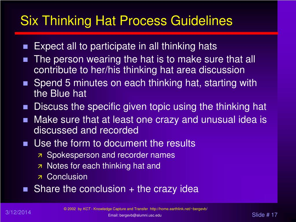 Six Thinking Hat Process Guidelines