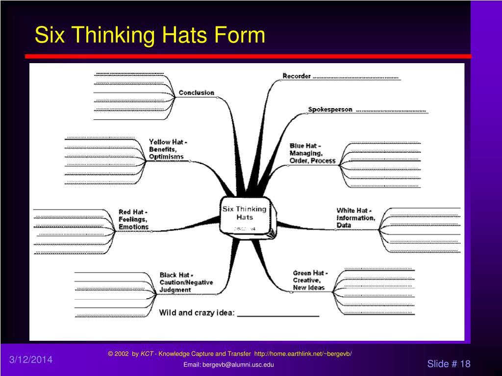 Six Thinking Hats Form