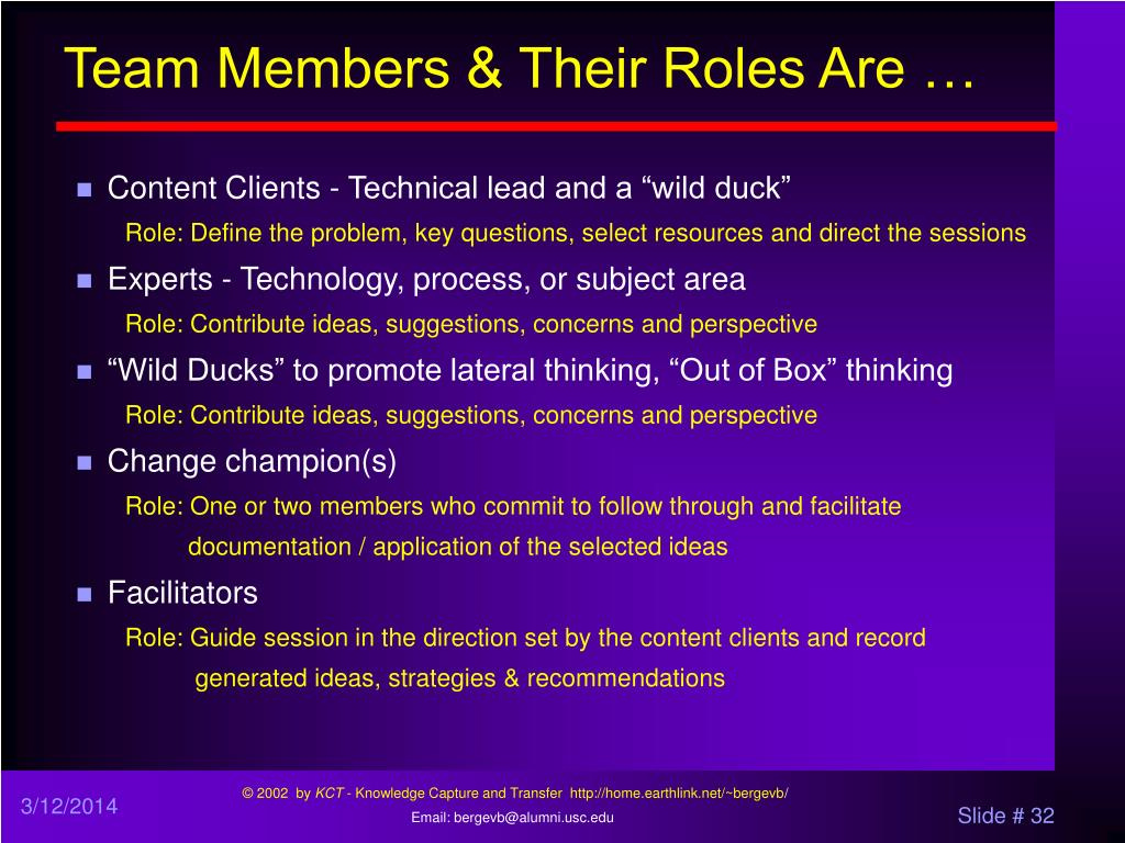 Team Members & Their Roles Are …