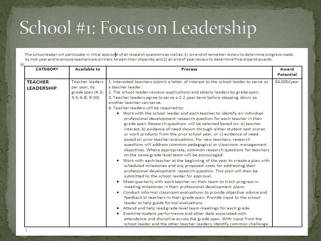 School #1: Focus on Leadership