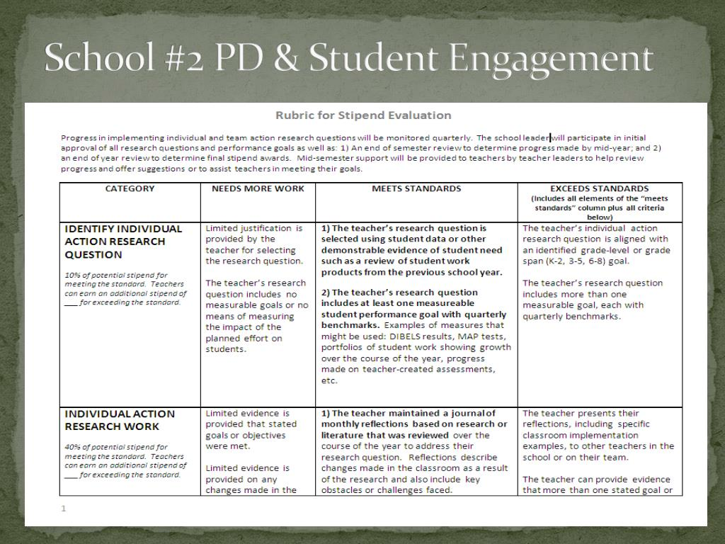 School #2 PD & Student Engagement