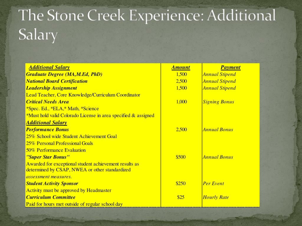 The Stone Creek Experience: Additional Salary