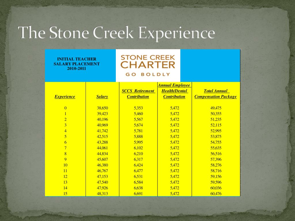 The Stone Creek Experience