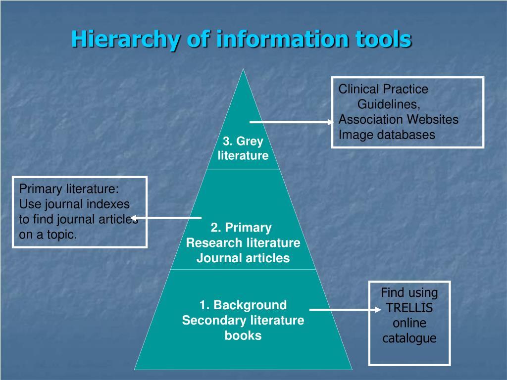 Hierarchy of information tools