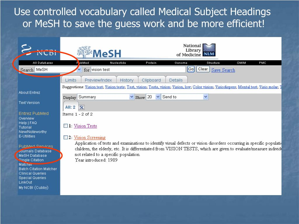 Use controlled vocabulary called Medical Subject Headings