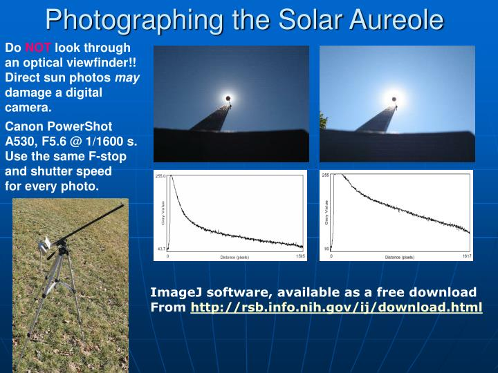 Photographing the Solar Aureole