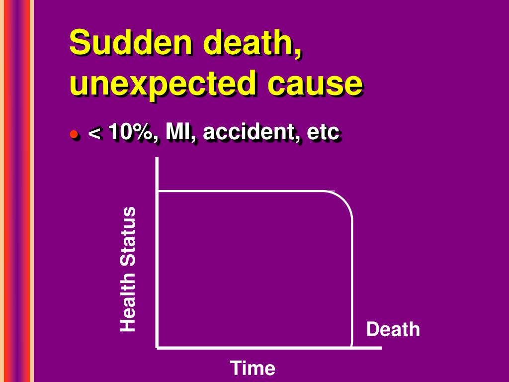 Sudden death, unexpected cause