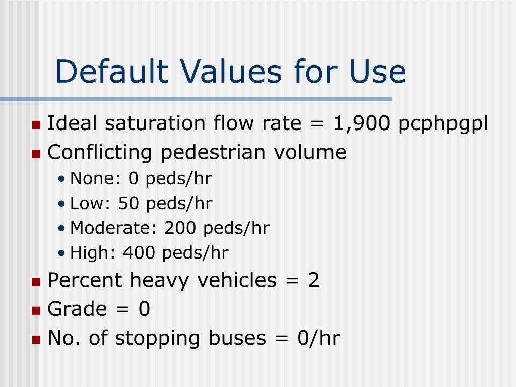 Default Values for Use