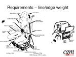 requirements line edge weight16