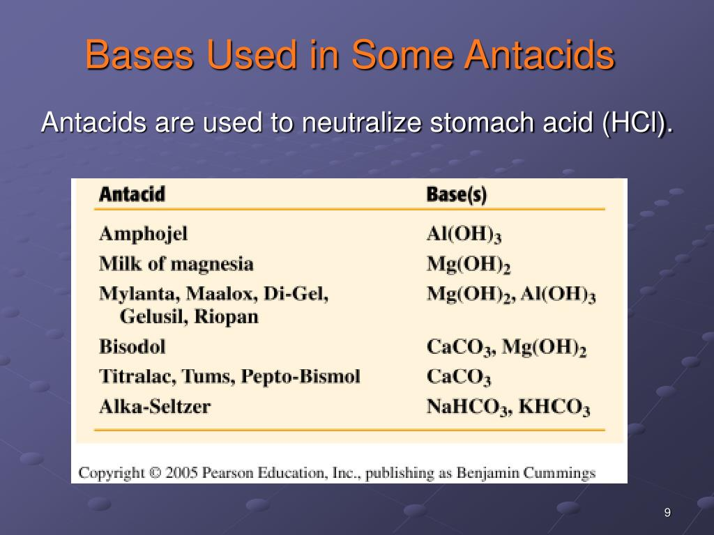 Bases Used in Some Antacids