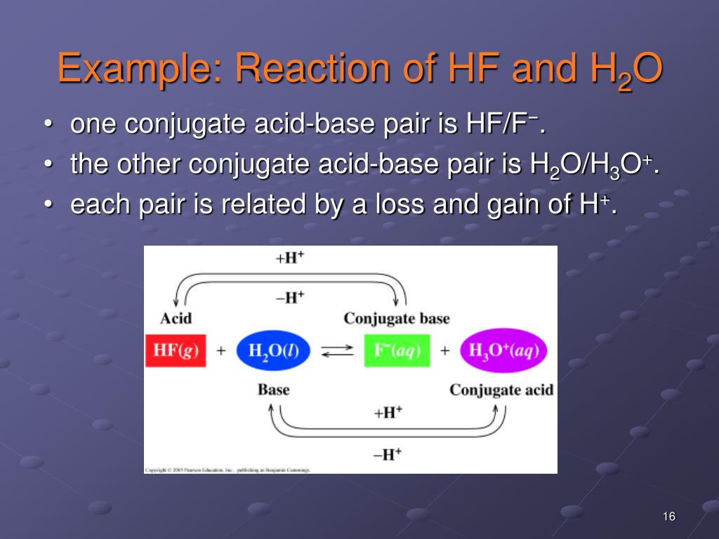Example: Reaction of HF and H