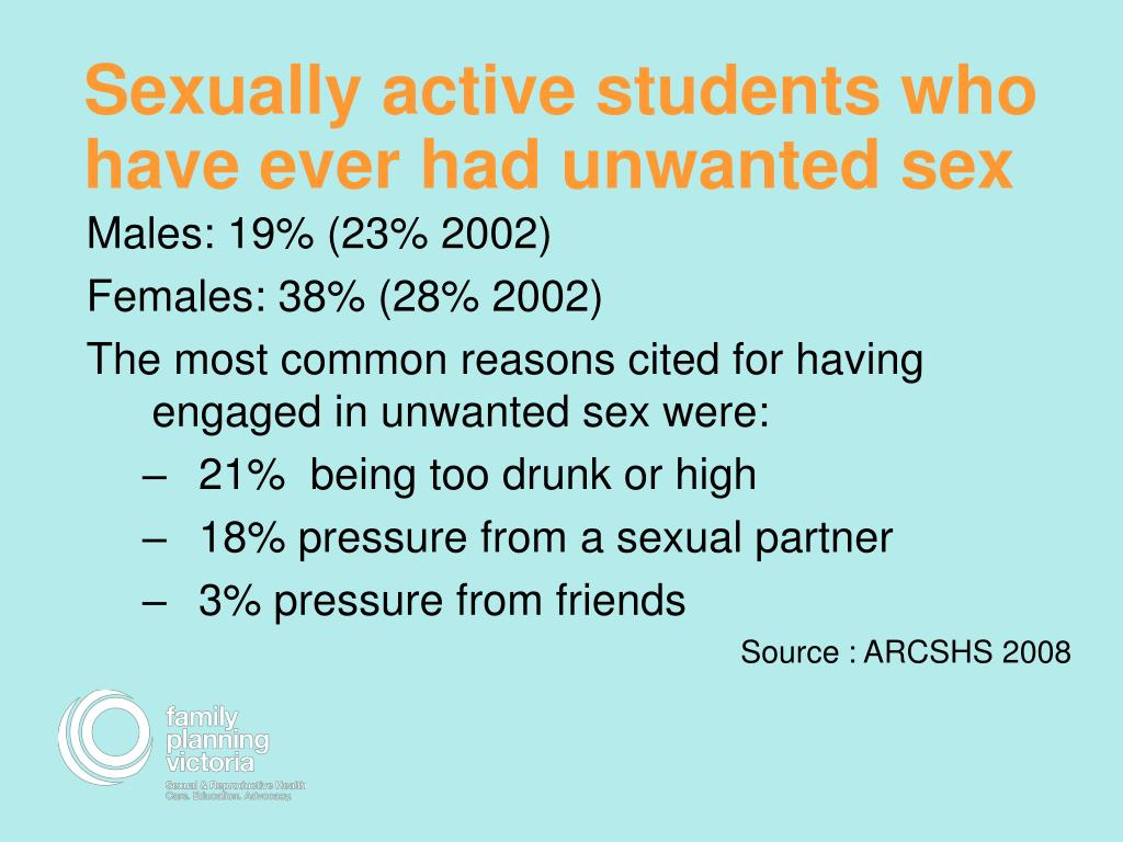 Sexually active students who have ever had unwanted sex
