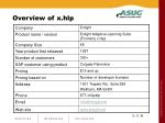overview of x hlp