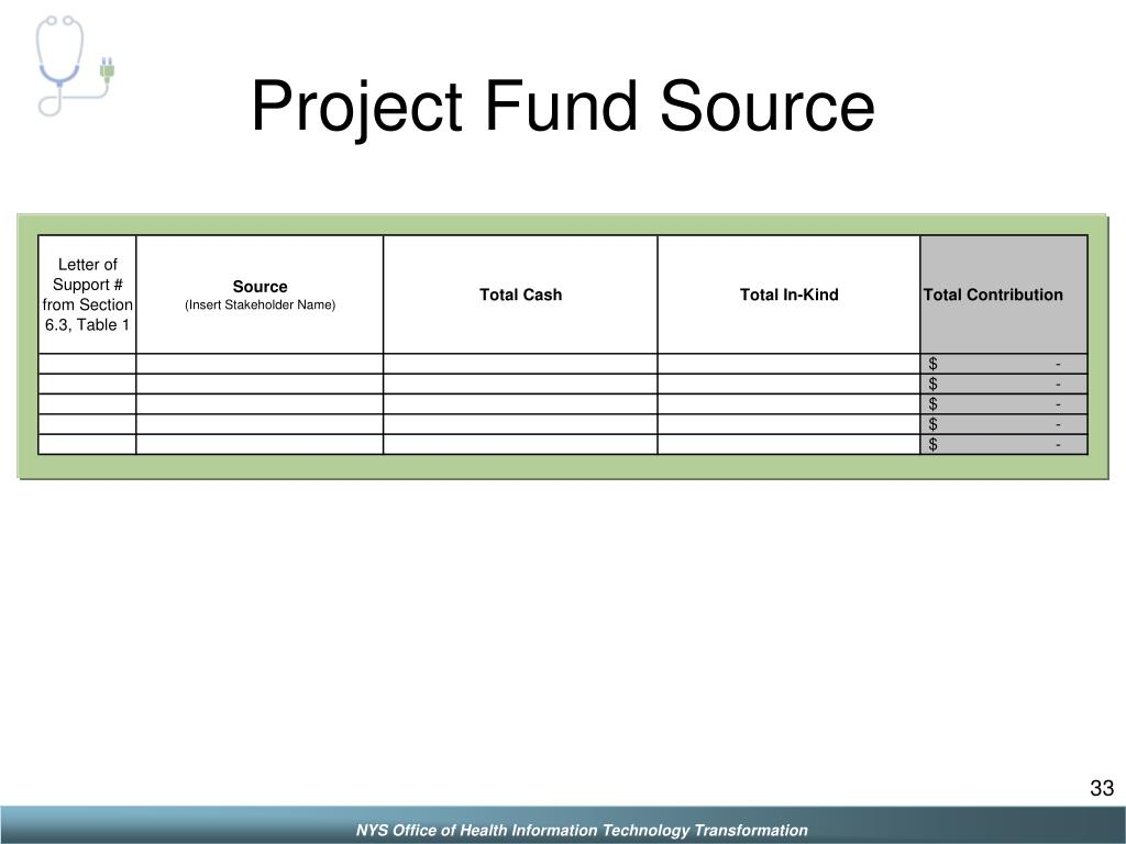 Project Fund Source