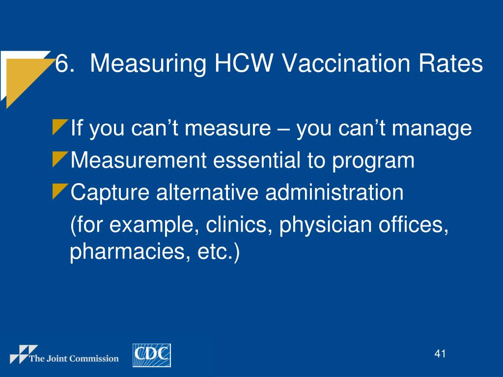 6.  Measuring HCW Vaccination Rates