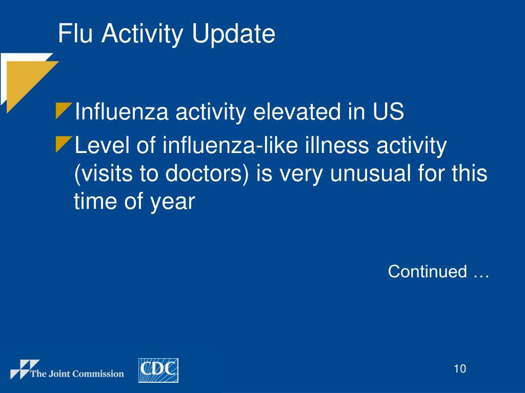 Flu Activity Update