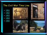 the civil war time line