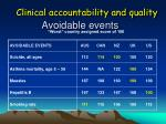 clinical accountability and quality