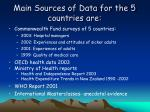 main sources of data for the 5 countries are