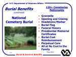 burial benefits continued national cemetery burial