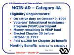 mgib ad category 4a