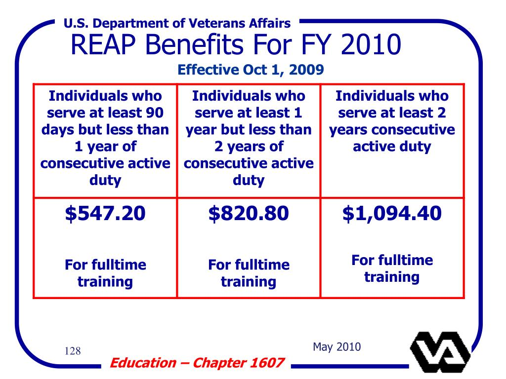 REAP Benefits For FY 2010