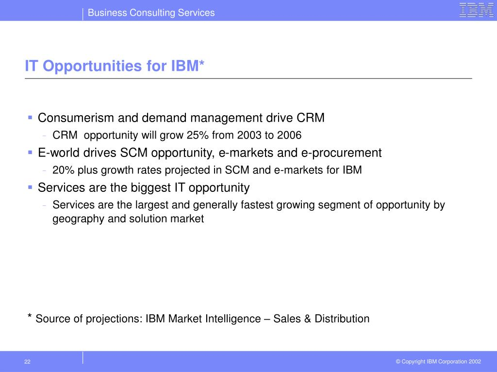IT Opportunities for IBM*