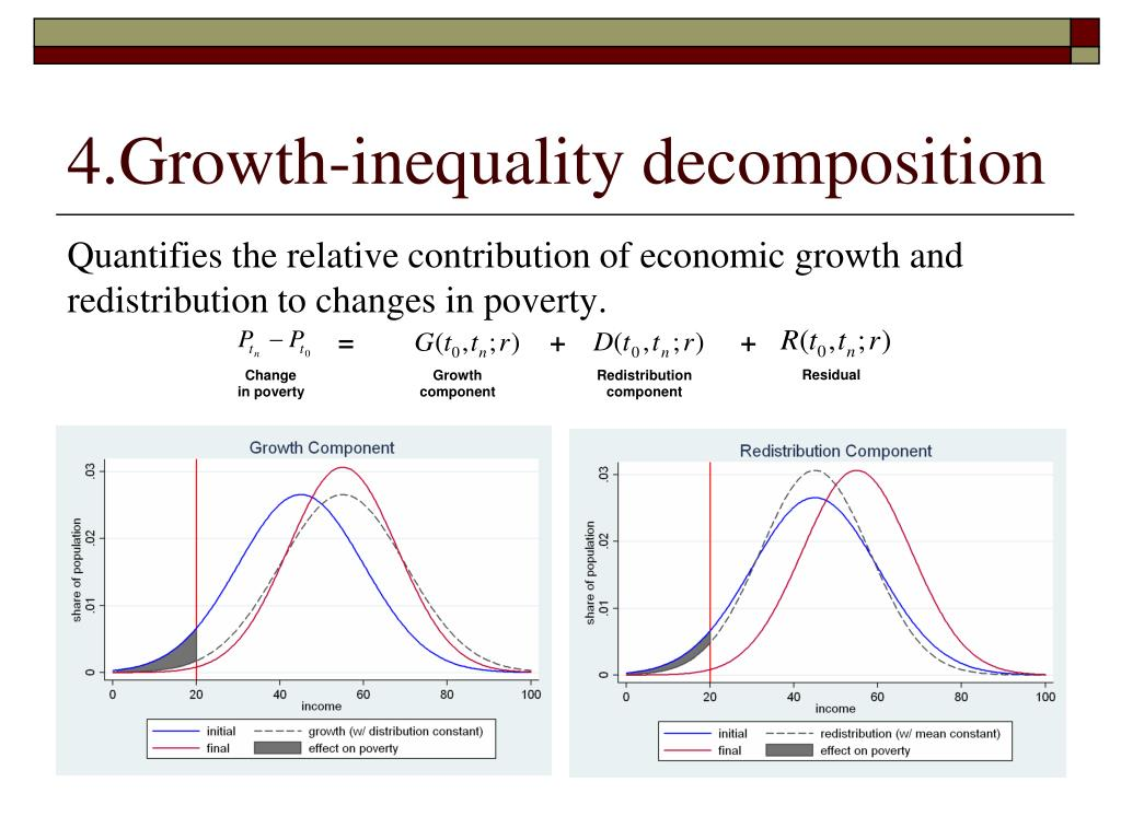 4.Growth-inequality decomposition