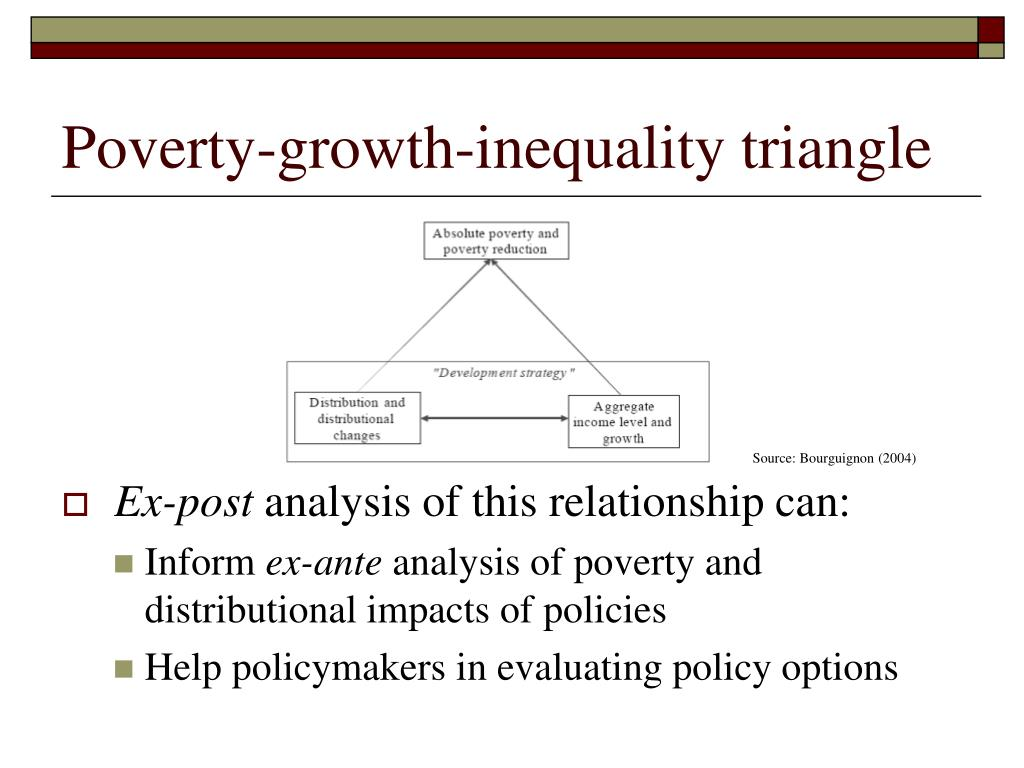 Poverty-growth-inequality triangle