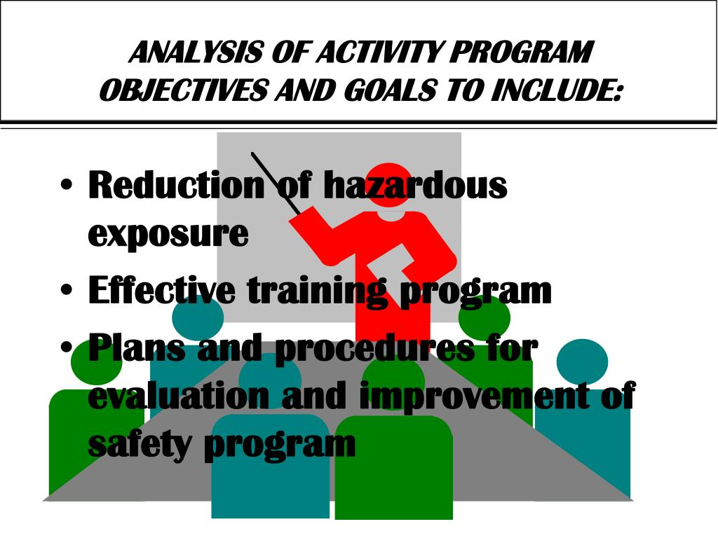 ANALYSIS OF ACTIVITY PROGRAM OBJECTIVES AND GOALS TO INCLUDE: