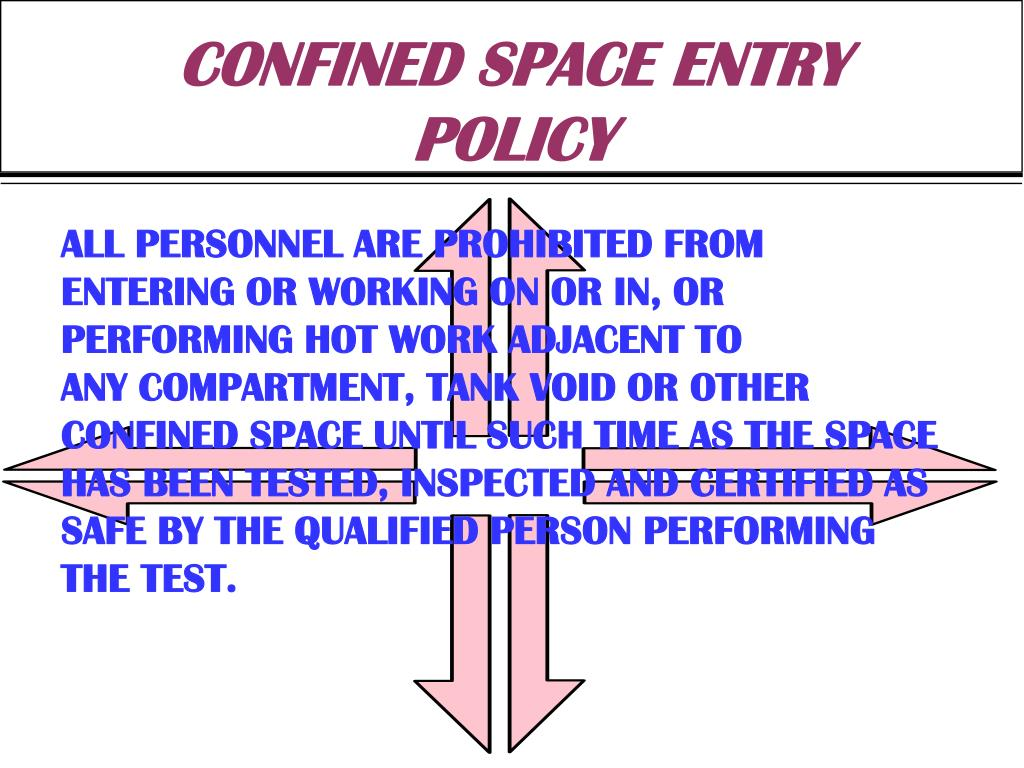 CONFINED SPACE ENTRY POLICY
