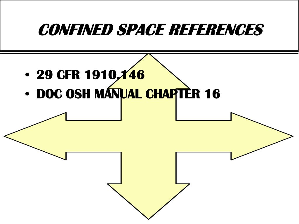 CONFINED SPACE REFERENCES