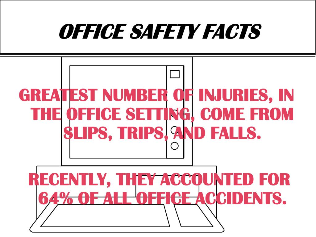 GREATEST NUMBER OF INJURIES, IN THE OFFICE SETTING, COME FROM SLIPS, TRIPS, AND FALLS.