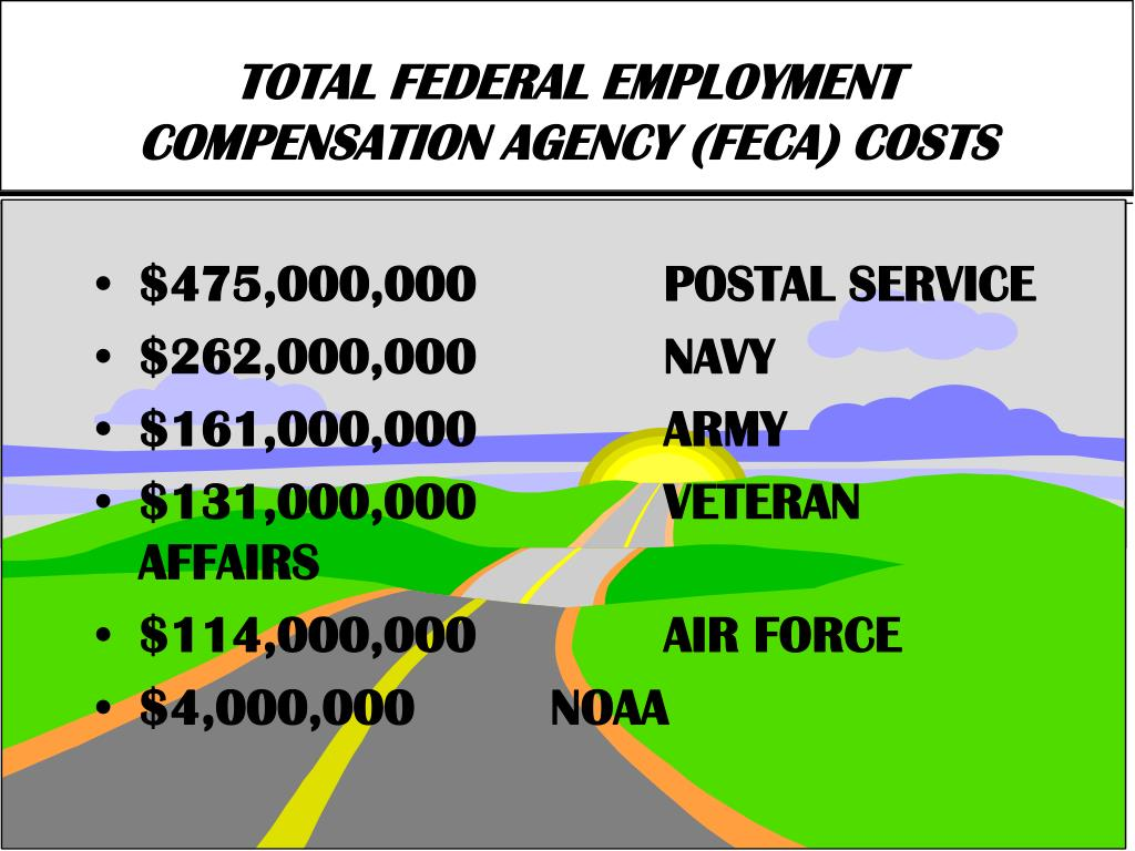 TOTAL FEDERAL EMPLOYMENT COMPENSATION AGENCY (FECA) COSTS