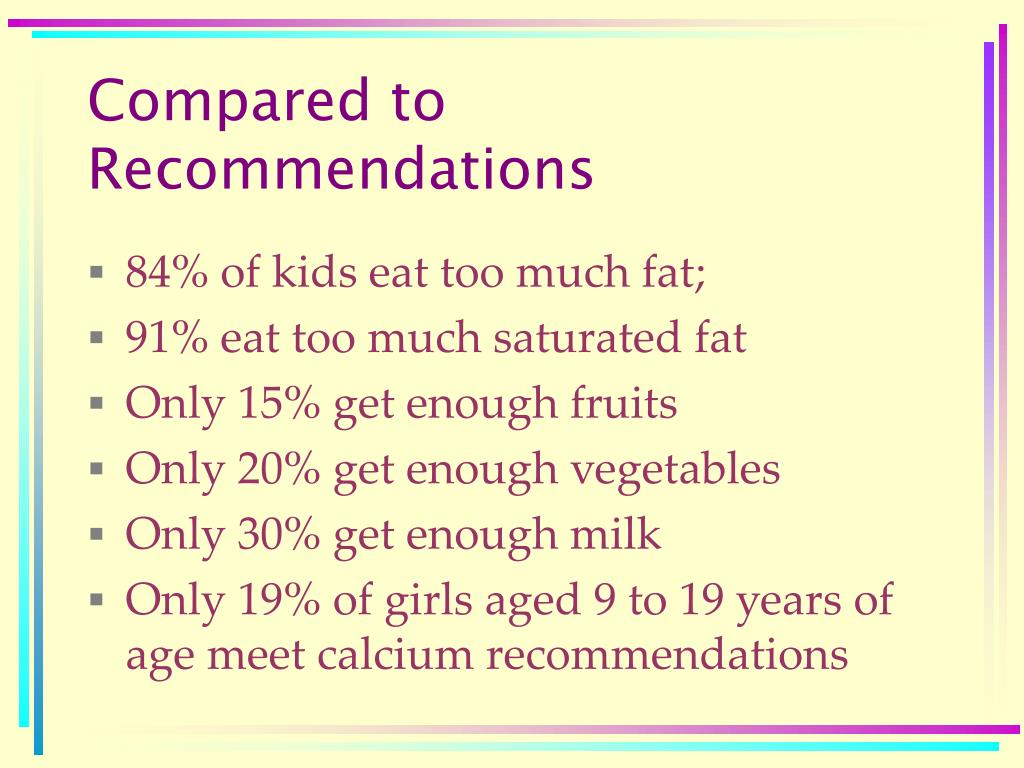 Compared to Recommendations
