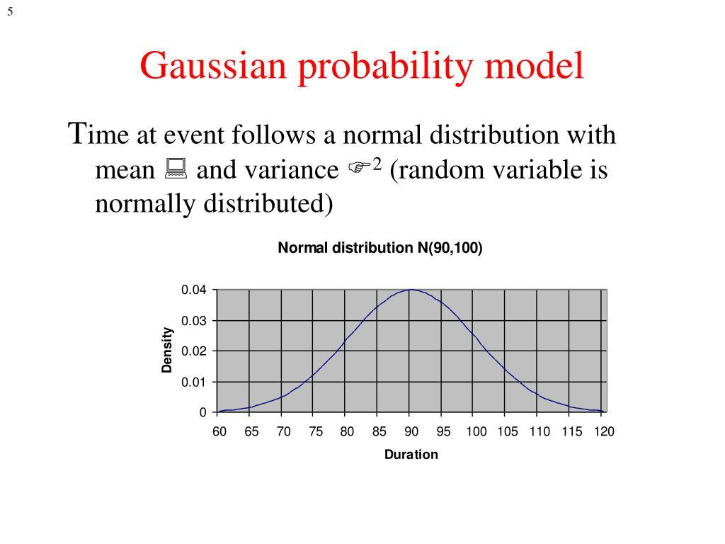 Gaussian probability model