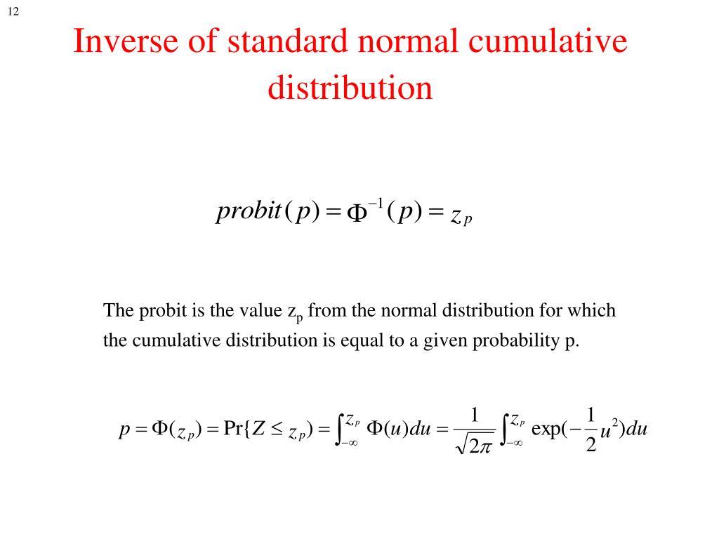 Inverse of standard normal cumulative distribution