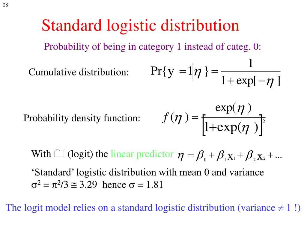 Standard logistic distribution