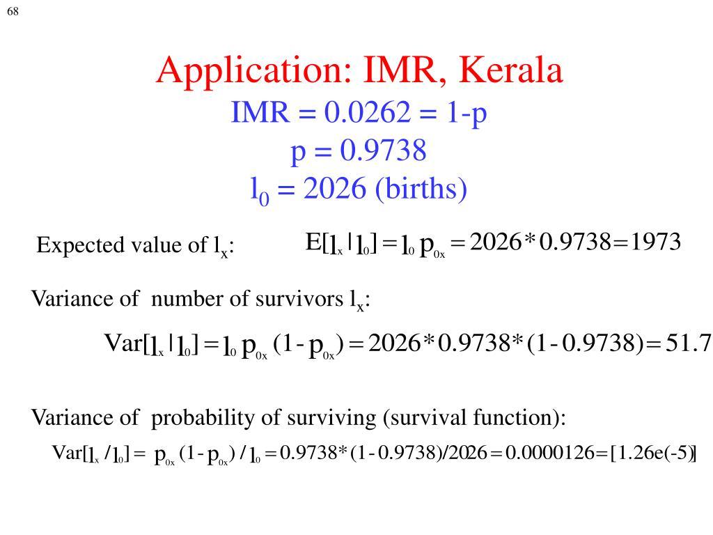 Application: IMR, Kerala