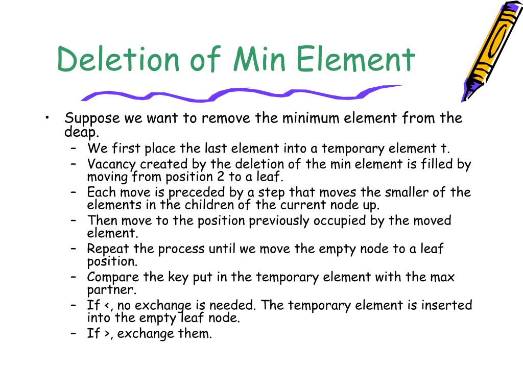 Deletion of Min Element